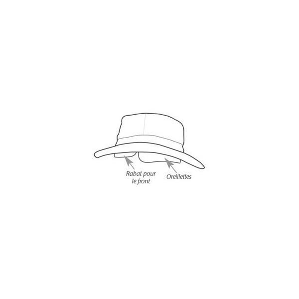 Le Chapeau d'hiver Tilley