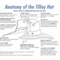 Le chapeau Tilley TH4